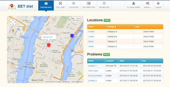 Zhen Distribution Maps PHP Script Download