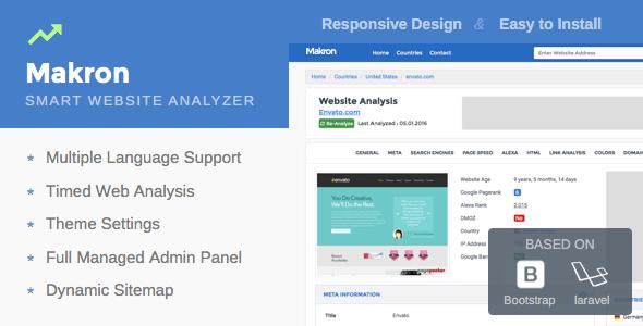 Makron Smart Website Analyzer PHP Script Download